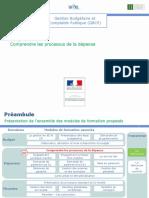Processus.pptx