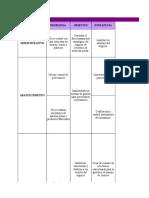 Balanced Scorecard Eje 2 Aseguramiento de Calidad (1)