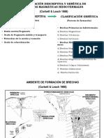 Clasificación descriptiva y genética de brechas magmaticas hidrotermales