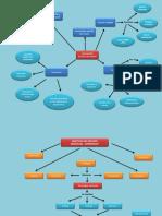 MAPA CONCEPTUAL TEMA 3 - 4.docx
