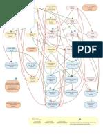Grafo de previaturas.pdf