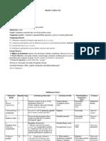 proiectlectie_munci_uzate_moralmunci_actuale.docx