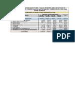 Estructura de Costos de Mano de Obra