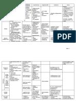 1. Esofago.pdf