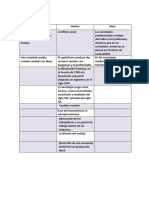API 1 SOCIOLOGIA....docx