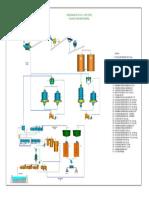 Diagrama de proceso.pdf