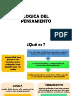 LOGICA DEL PENSAMIENTO 1.pptx