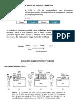 04. Evolucion de Los Sistemas Operativos