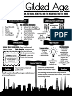 Gilded Age Infographic (1)