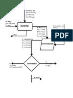 checal2-flowchartdescription