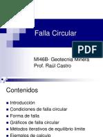 Falla Circular