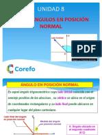 PPT R.T. de ángulos en posición normal.pptx