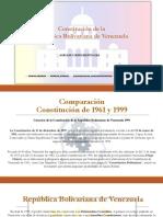 Constitución República Bolivariana de Venezuela