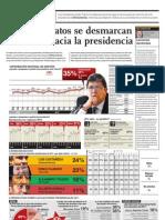 Encuesta presidencial octubre (Ipsos Apoyo)