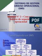 SMS M2 Curso R13 CR