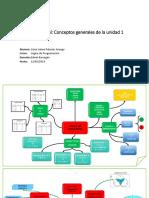 01. Mapa mental Lógica de Conjuntos.pdf