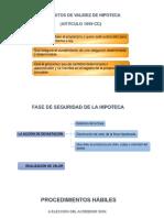 Diapositivas Reales