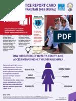 Female Gender Gap