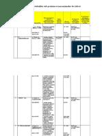 Domeniul Instalatiilor Sub Presiune Si Mecanismelor de Ridicat1