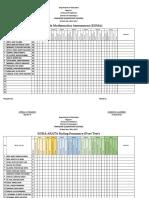 EgMA Rating Summary