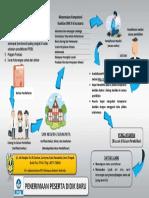 ALUR PPDB SMK NEGERI 6 SURAKARTA.pdf