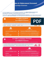 Fiche Pratique Assurance EDP - Mai 2019