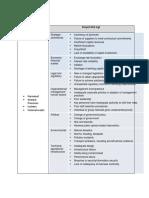Comparison of Risk Management Systems