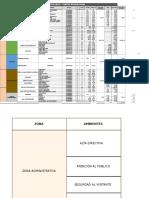 Progama Arquitectónico Ix - Centro de Conenciones