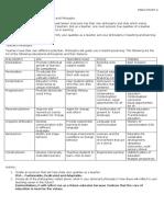 Field-Study-6-Modules-final.docx
