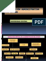 Organizacion Administrativa-profesor Ahumada