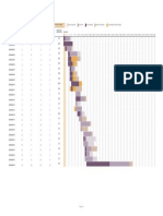 Diagrama de Gantt Proyectos