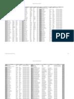 2008-09 NHL Artifacts Checklist (Version 1)
