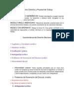 Apuntes Derecho Colectivo y Procesal Del Trabajo Adela Nayeli Hernandez Silva