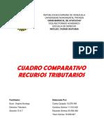 CUADRO COMPARATIVO DE LOS RECURSOS TRIBUTARIOS.docx