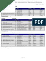 Autorizadas_Television.pdf