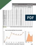 F-SG-075 - Planilla para el calculo tasas e indices Prevención D.S40 (2019).xlsx