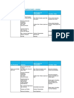 Surfactants_Applications (1).pdf