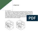Tipo de Planos y Diagramas