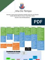 Linha do tempo da República Brasileira