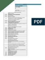 Lista de Chequeo ISO 9001 2015