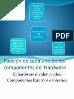 Partes del hardware.pptx