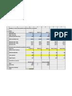 Statistika Model Variasi Kalender