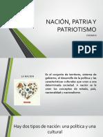 Nación, Patria y Patriotismo