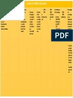 Capsula de Tiempo API 1 Sociologia