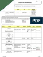 SST CONT SG 00003. 03 Procedimiento Ingreso Contratistas