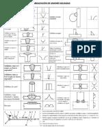 Tabla HN. Resumen Simbolización ISO 2553