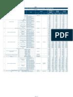 Cge Tarifas Servicios Abril 2019