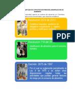 Desarrollo Del Taller Plan de Capacitacion Personal Manipulacion de Alimentos