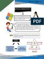 Manual de Sistemas Operativos_1