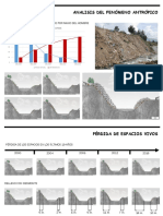 Analisis Del Fenómeno Antrópico y Crecimiento Del Parque Edificado